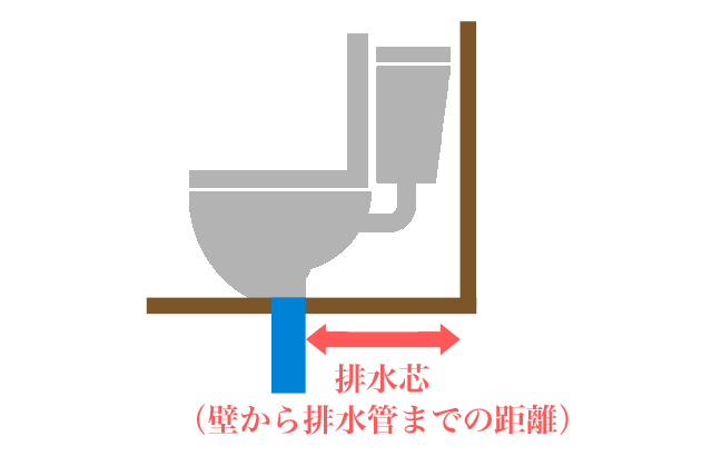 トイレの排水芯の距離