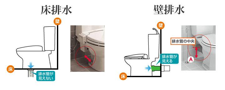 トイレの床排水と壁排水