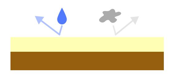 ウレタン塗装の特徴