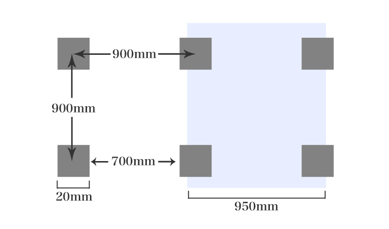 束石の幅と防湿シートのサイズ