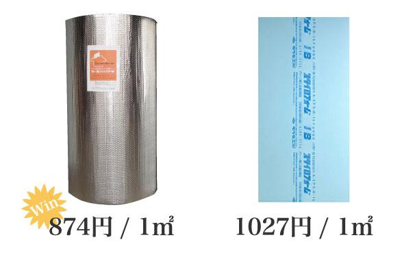 サーモバリアとスタイロフォームのコスト比較