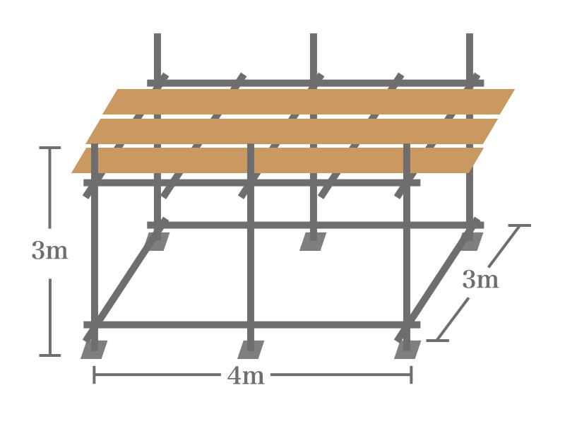 単管パイプ足場の設計図