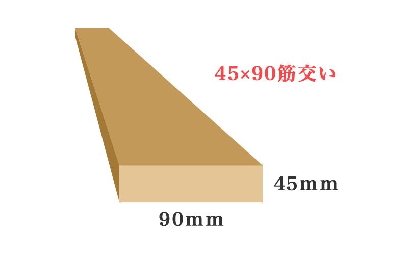 45×90筋交い