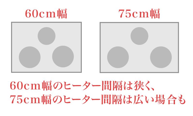 IHコンロのトッププレート幅60cmと75cmはヒーターの間隔が違う?